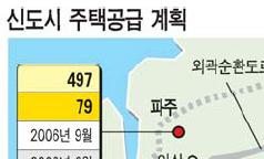 [11ㆍ15 부동산 대책] 인천 검단ㆍ수원 광교 1만가구씩 늘어