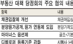 11.15부동산대책 후속방안‥분양가+채권상한액 주변시세의 70~80% 검토