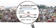 [1 · 11 대책 한달] 재개발 지분가격은 … 성수ㆍ용산ㆍ아현 '잘 버티네'