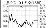 [유가증권 시황] (15일) LG상사,외국인 매수세 유입에 3.4% 상승
