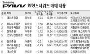 [한경 스타워즈] 하나대투證 최원석씨, 누적수익률 41% '1위'