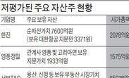 한진·서부T&D·영풍정밀·남화토건…'알짜 금고' 둔 저평가 종결자들