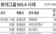 롯데-국민연금, 해외M&A 1조 투자…그룹차원 공동투자 이례적