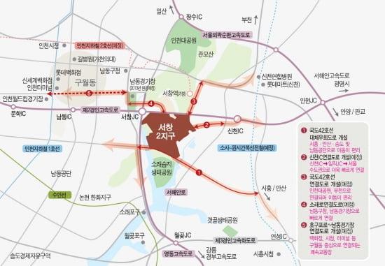 인천서창2보금자리지구 광역교통망.