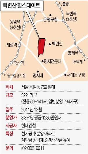 백련산 힐스테이트, 자연을 품은 3221가구…'은평 최대 단지'   부동산   한경닷컴