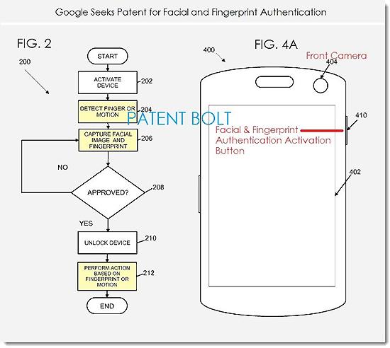 스마트폰 빗장 경쟁 가열…구글, '얼굴+지문' 2단계 동시인증 기술 특허 | | 한경닷컴