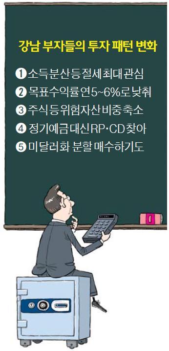 강남 부자들은 요즘 財테크보다 '稅테크'   경제   한경닷컴