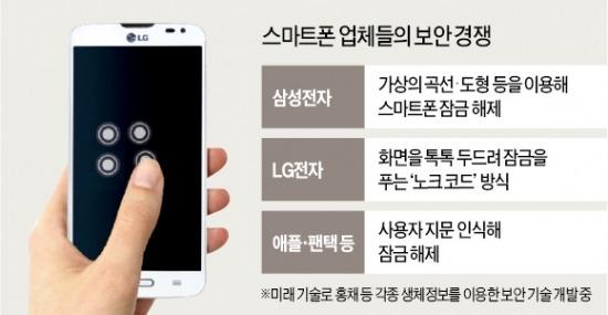 잠금해제의 진화…스마트폰 '샐 틈없는' 보안 경쟁 | IT/과학 | 한경닷컴