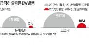 """""""분리형 BW, 공모 발행은 다시 허용"""""""