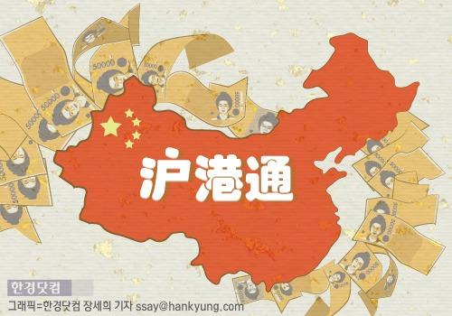"""후강퉁, 17일부터 시작…韓 증권사들 """"숨통 트였다"""""""