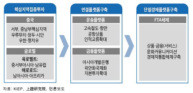 자료제공=삼성증권