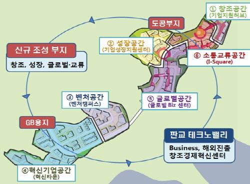 판교 창조경제밸리 / 사진 = 국토부 제공