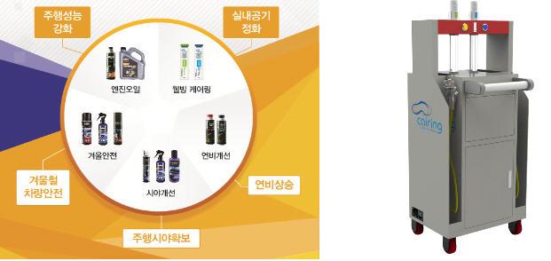 지난 6월 출시한 한국지엠의 5가지 패키지 서비스와 웰빙케어링 전용 장비