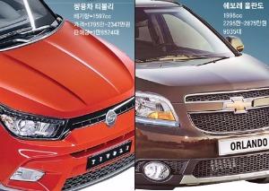 소형차 '대형 신인'…상반기 인기 급상승한 '샛별들'