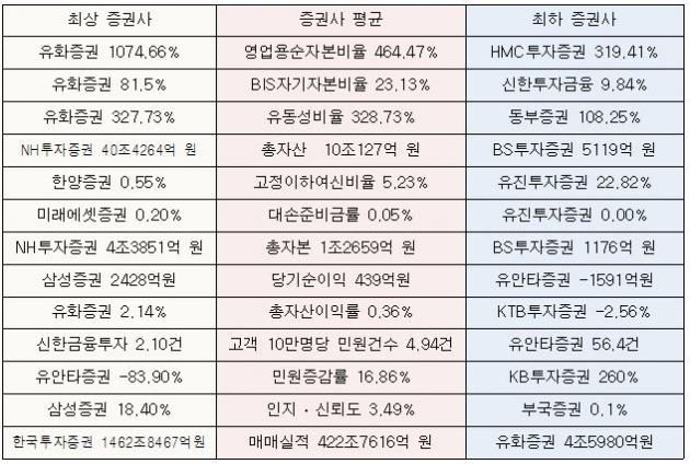 <출처-금융소비자연맹>