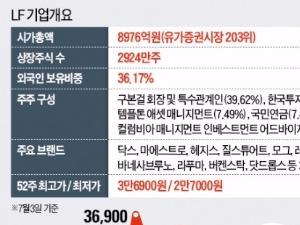 LF, 동아TV 등 인수하며 '광폭행보'…'衣' 좋은 실적 나와야 4만원 고개 넘어