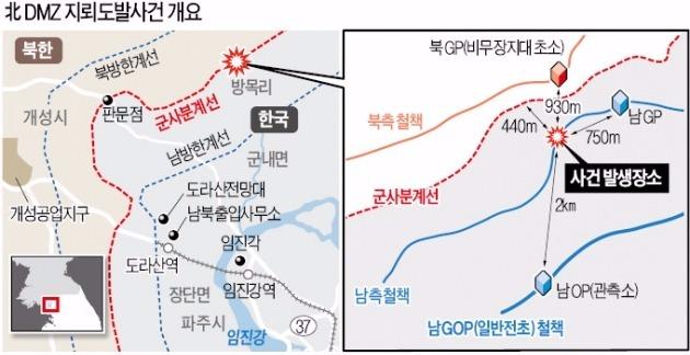 북한 목함지뢰 도발사건 개요