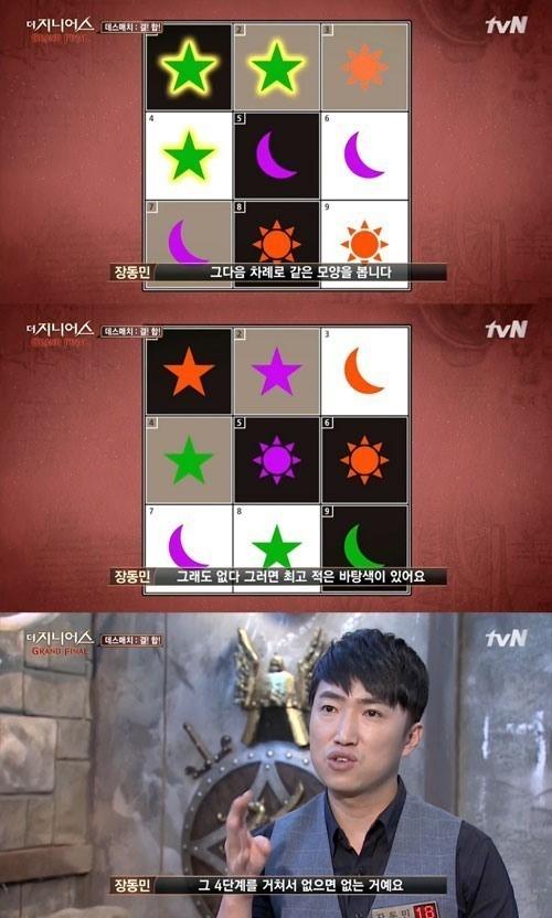 /사진=tvN '더 지니어스' 방송화면 캡처