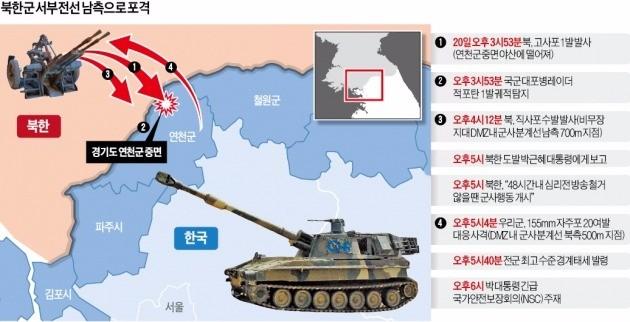 북한군의 서부전선 포격도발