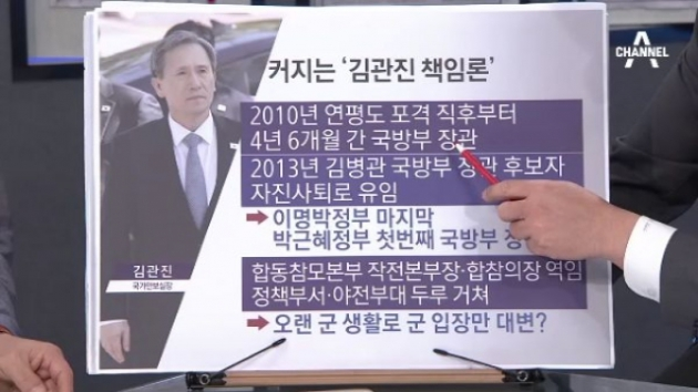 사진=방송화면/김관진