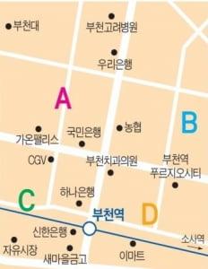 부천역 북부역사거리 인근 중소형 빌딩 실거래 사례 및 추천매물