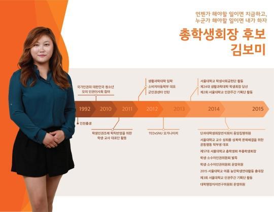 사진 = 서울대 선거운동본부 제공
