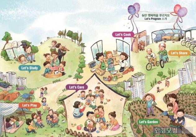 '동탄 행복마을 푸르지오' 프로그램 소개