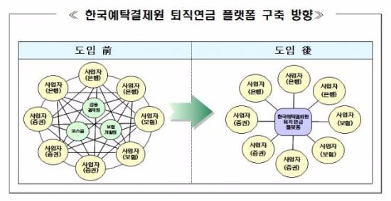 출처-한국예탁결제원