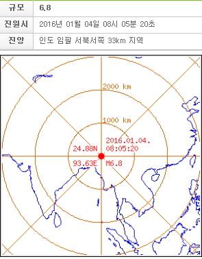 인도 미얀마 지진 / 사진=기상청 캡쳐