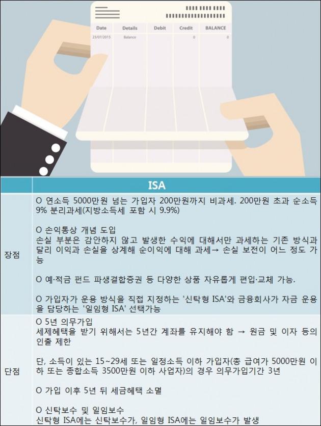 사진=게티이미지뱅크, 표=한경닷컴