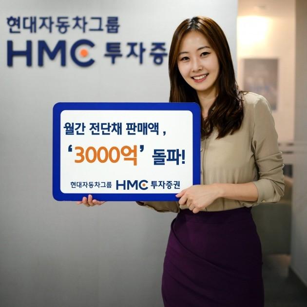 사진=HMC투자증권 제공
