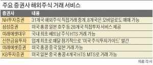 33만원짜리 워런 버핏 보고서 '불티'…증권사는 해외리서치팀 확충 경쟁