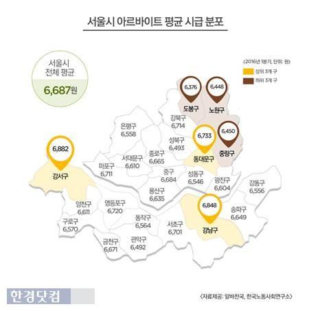 2016년 1분기 서울지역 아르바이트 노동실태. / 알바천국 제공