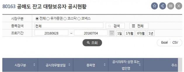 <출처-한국거래소 홈페이지/ 공매도 잔고 공시 화면>