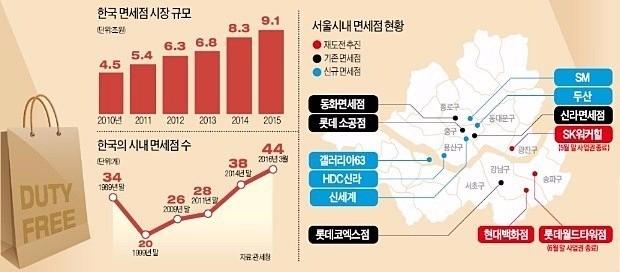 한국경제 DB