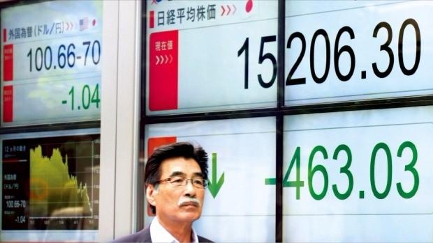< 일본 닛케이지수 급락 > 일본 증시가 하락한 6일 도쿄의 한 남성이 증권사 현황판 앞을 지나가고 있다. 이날 닛케이225지수는 엔화가치가 달러화 대비 0.56% 상승하면서 수출 부진에 대한 우려로 1.85% 하락한 15,378.99에 마감했다. 10년 만기 국채수익률은 -0.27%를 기록하며 사상 최저치를 경신했다. 도쿄AFP연합뉴스