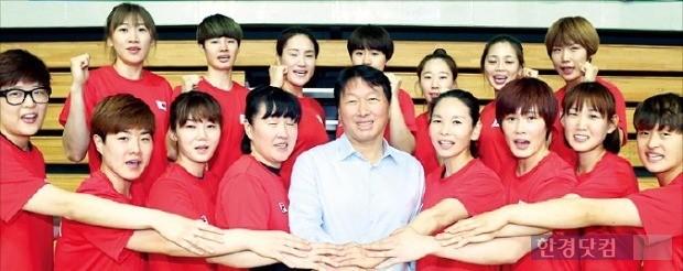 지난 6월 최태원 SK그룹 회장(앞줄 가운데)이 핸드볼 여자 국가대표팀을 찾아 리우올림픽 선전을 응원했다. / 사진=SK 제공