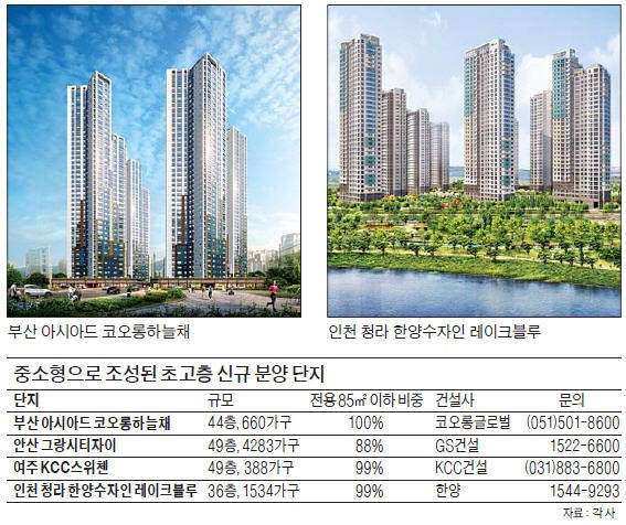 '초고층=큰집' 공식 깨졌다…40~50층 아파트도 중소형 차지 | 부동산 | 한경닷컴