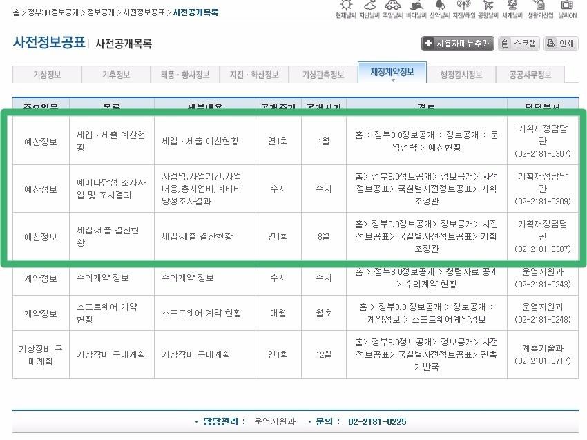 기상청 홈페이지 정보 사전공개목록. 예산 정보가 포함돼있다.