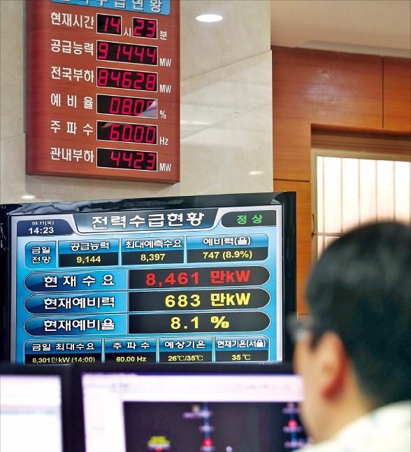 '전기료 폭탄' 우려로 전기요금 누진제를 개편해야 한다는 목소리가 커지는 가운데 11일 서울 남대문로 한국전력 서울지역본부 상황실에 전력수급 현황이 표시돼 있다. 이날 오후 2시20분께 전력 예비율은 8.1%를 기록했다. 연합뉴스