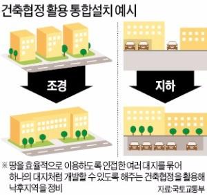 '건축협정'을 아시나요?…이웃집 4곳 뭉쳐 '초미니 재건축' | 부동산 | 한경닷컴