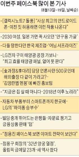 """양궁에 450억 지원한 정몽구 회장, 네티즌 """"외부 입김 없는 개념 협회"""""""