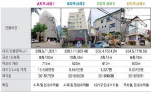 학동사거리 인근 중소형 빌딩 실거래 사례 및 추천매물