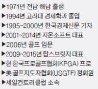김용준 프로 프로필