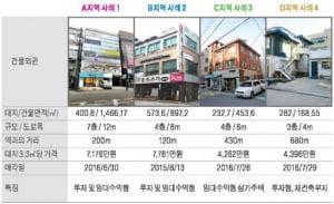 강남을지병원 사거리 인근 중소형 빌딩 실거래 사례 및 추천매물