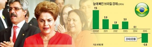 지우마 호세프 브라질 대통령이 31일(현지시간) 탄핵이 확정된 뒤 대통령관저 에서 착잡한 표정으로 서 있다. 브라질리아AFP연합뉴스