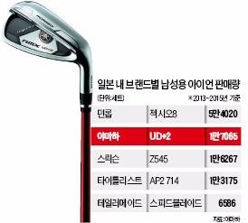 야마하는 악기를 개발할 때 사용하는 무향실에서 레이저 장비로 골프 클럽의 타구음을 측정한다. 야마하 제공