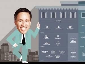 비 메리어트가문서 첫 CEO, 스타우드 인수…호텔업계 세계 1위로