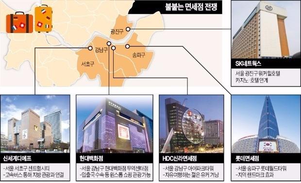 자료:한국경제 DB