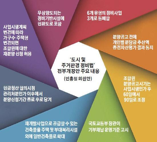 자료:민홍철 더불어민주당 의원실. GettyImagesBank